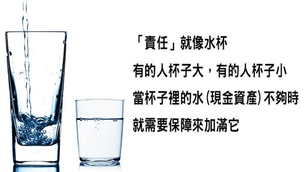 責任就像水杯